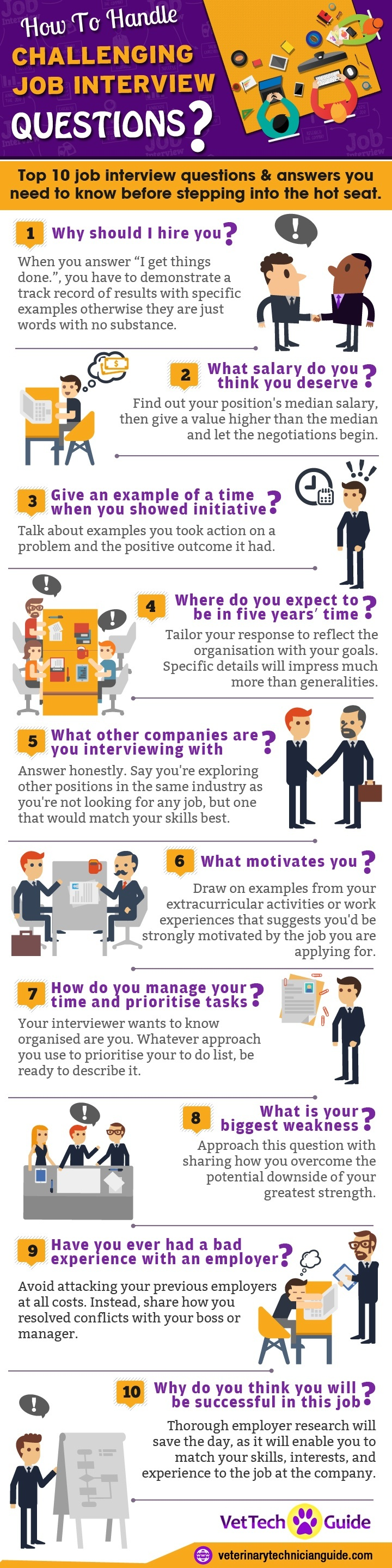 infographic-ten-interview-questions-you-must-learn-how-to-answer